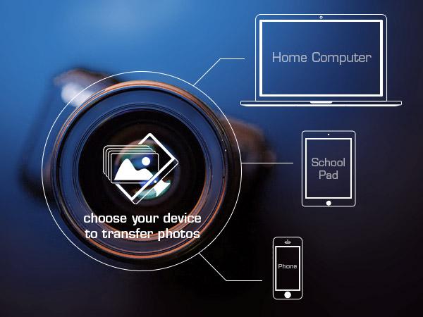 Sync-photos-to-storage-back-to-school
