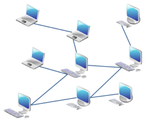 disorganized-network-1