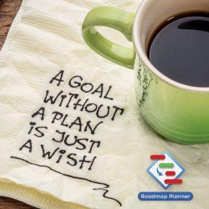 Goal Visualization