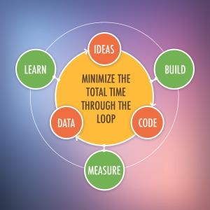 MVP diagram Roadmap Planner