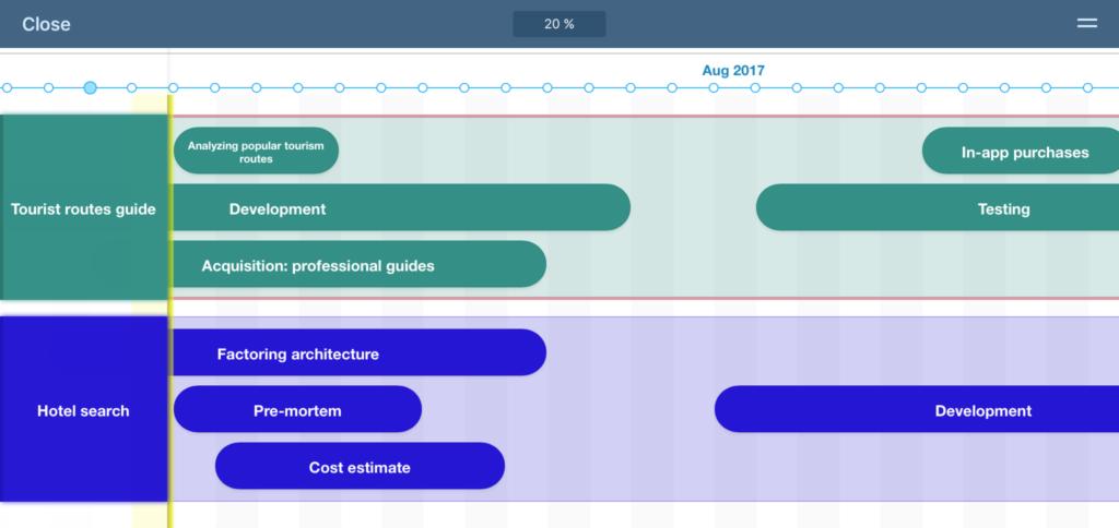 portfolio roadmap 2
