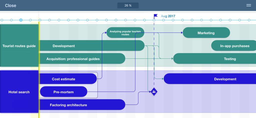 portfolio roadmap 3
