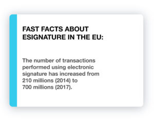 Are Electronic Signatures Legal? Infographics - 11