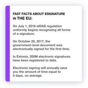 Fast Facts about eSignature in the EU: On July 1, 2016 eIDAS regulation uniformly begins recognizing all forms of e-signature. On October 25, 2017, the government-level document was electronically signed for the first time. In Estonia, 350M electronic signatures have been registered to date. Electronic signing will annually save you the amount of time equal to 5 days,on average.