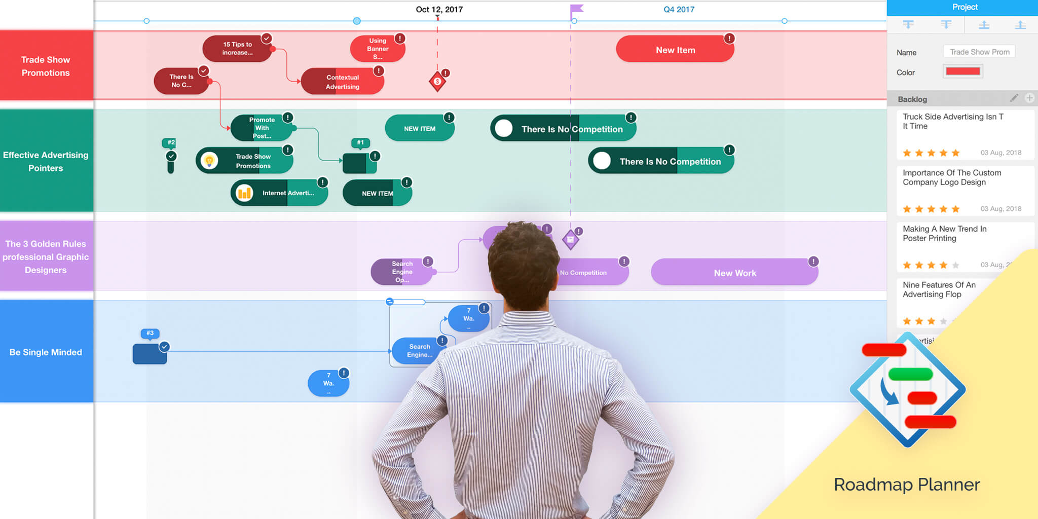 The manager is looking at Gannt chart scheadule in Roadmap Planner and planning a new strategy.