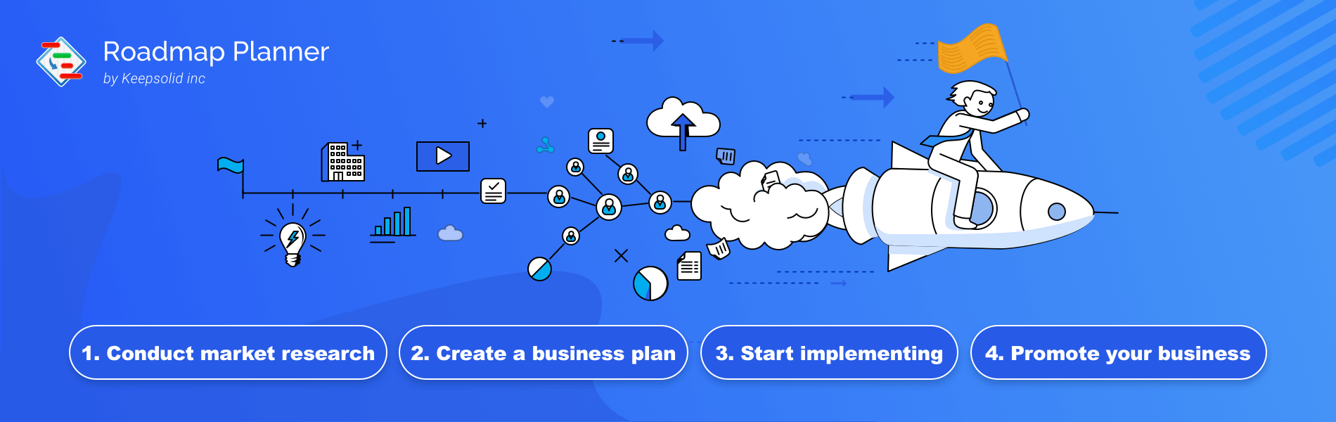 How to launch a successful business with Roadmap Planner.