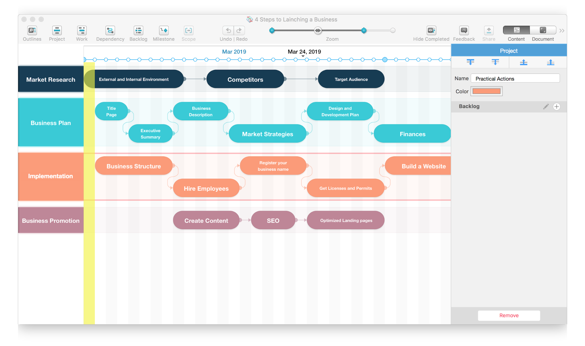 4 steps to launching a business with Roadmap Planner