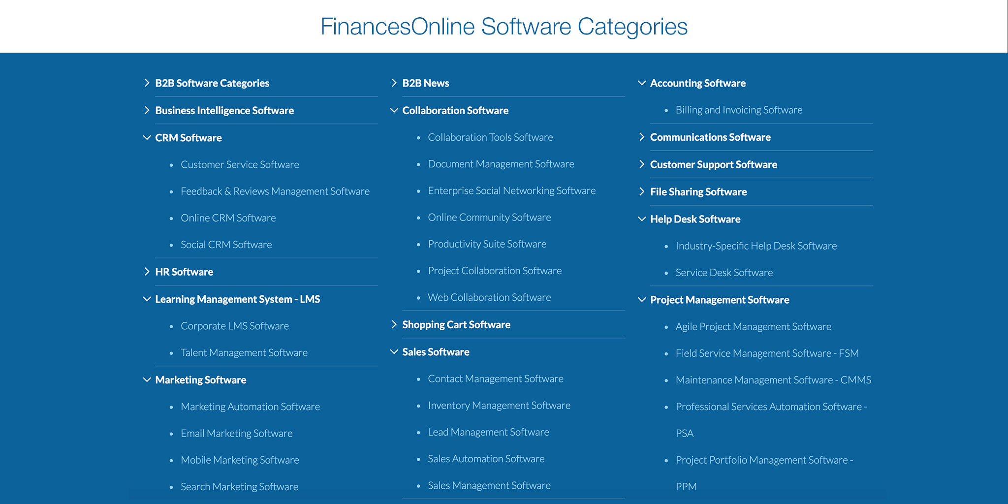 Finances Online software categories