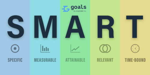 Description of SMART goals technique - one of the strategies of achieving your business goals