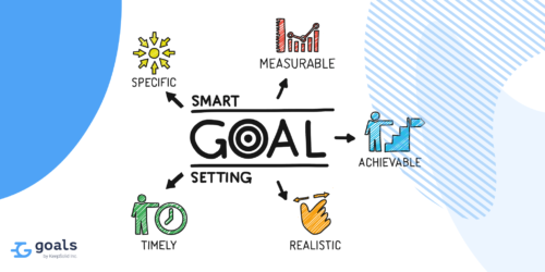 Smart Goal Setting to Build Successfull Collaboration in the Workplace