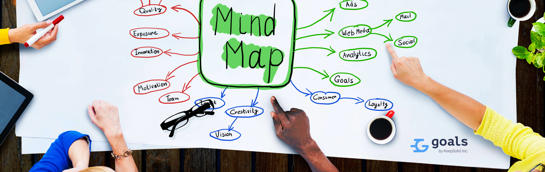 Business team planning project using mind maps