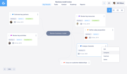 Goals by KeepSolid - best mind mapping software