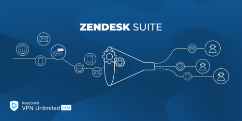 SaaS Zendesk Suite as a funnel for customer experience and communication